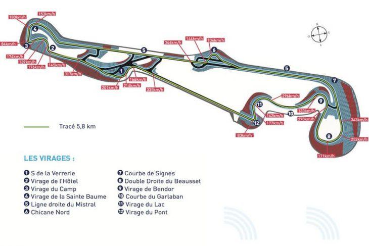 Paul Ricard-brautin við Le Castellet en franski kappaksturinn fer þar fram 24. júní 2018.