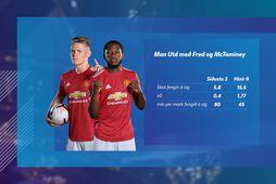 Manchester United á ekki að spila svona