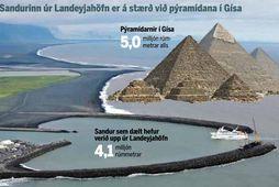 Frá 2010 til loka árs 2019 er heildarmagn dýpkunarefnis úr Landeyjahöfn rúmlega 4,1 milljón rúmmetrar. …
