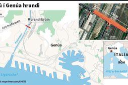 Morandi-brúin er skammt frá Genúa í Ítalíu.