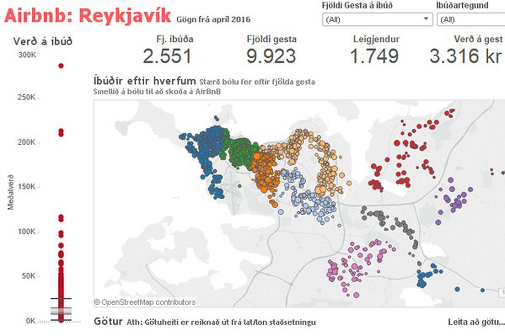 Airbnb-íbúðir í Reykjavík voru alls 2.551 talsins í Reykjavík í …