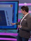 Fleiri úr United en Liverpool (myndskeið)