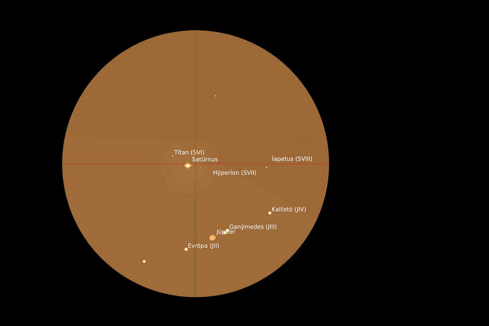 Jólastjörnur. Satúrnus og Júpiter virðast snertast, en í raun skilja …