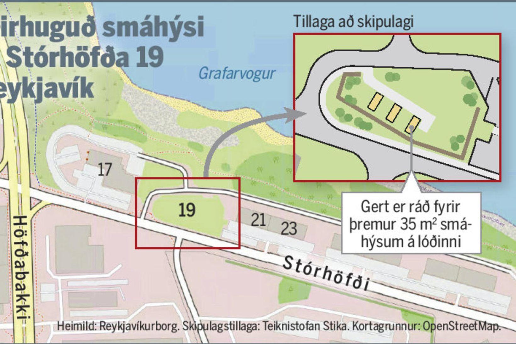 Fyrirhuguð smáhýsi sæta gagnrýni.