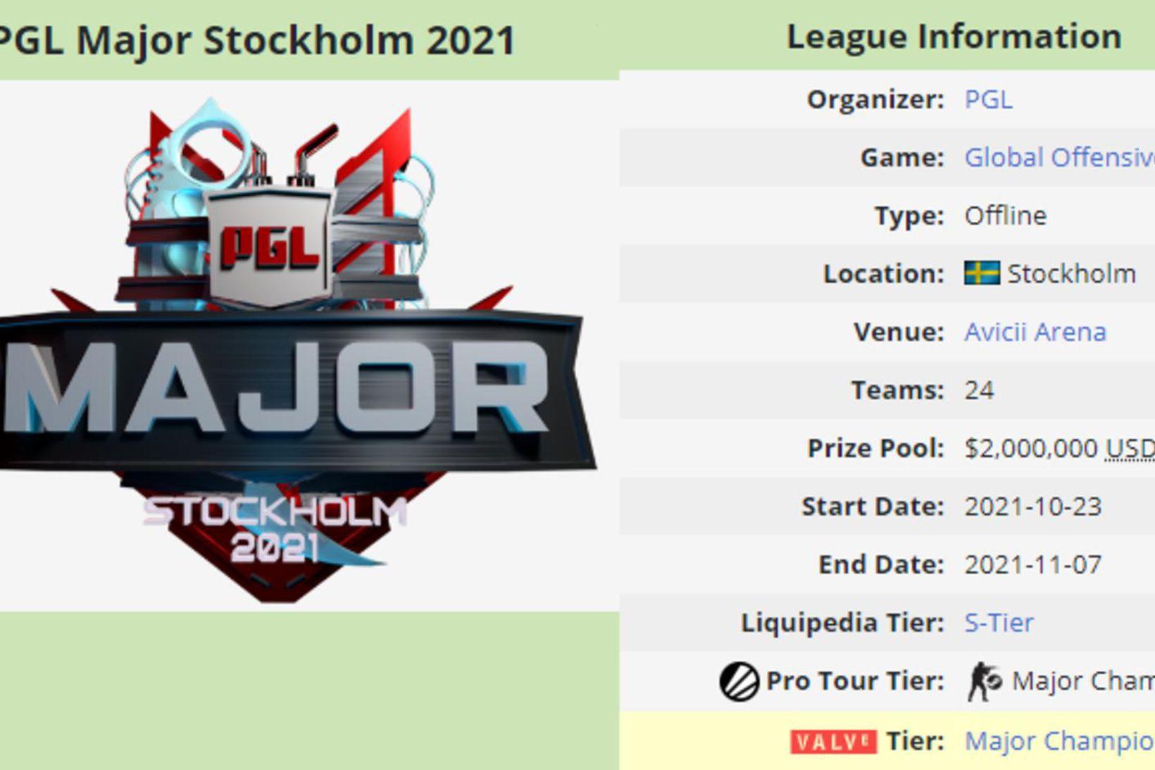 PGL Major Stockholm 2021.